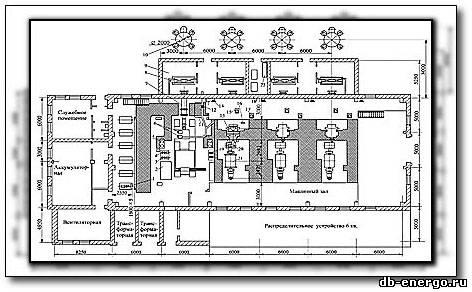 Воздухоснабжение промышленного предприятия В.В.Портнов