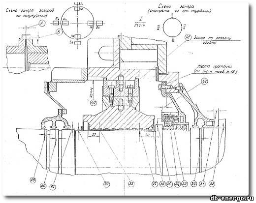 Эскиз и паспорт монтажных зазоров ТГВ-300