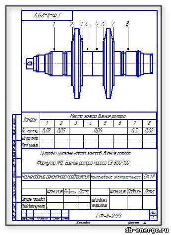 Формуляры насоса СЭ 800-100