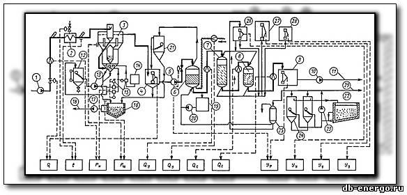 методика расчета тепловой схемы неблочной станции: