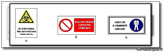 ГОСТ Р 12.4.026-2001 Система стандартов безопасности труда цвета сигнальные, знаки безопасности и разметка сигнальная