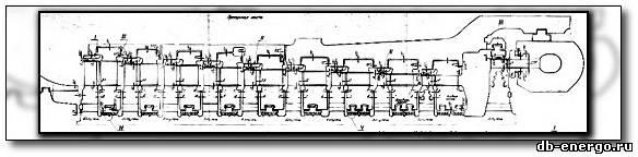 Диаграмма зазоров ЦВД паровой турбины К-500-240-2 ХТГЗ
