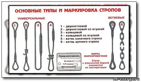 Иллюстрированное пособие стропальщика