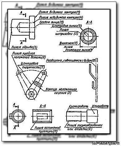 Справочник по машиностроительному черчению Федоренко В.А., Шошин А.И. 1982г
