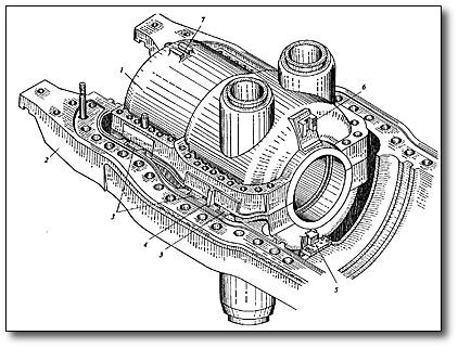Цилиндр высокого давления паровой турбины - конструктивные особенности - Часть 1