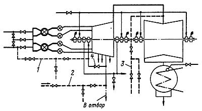 Маневренность паровых турбин и паротурбинных установок - часть 2